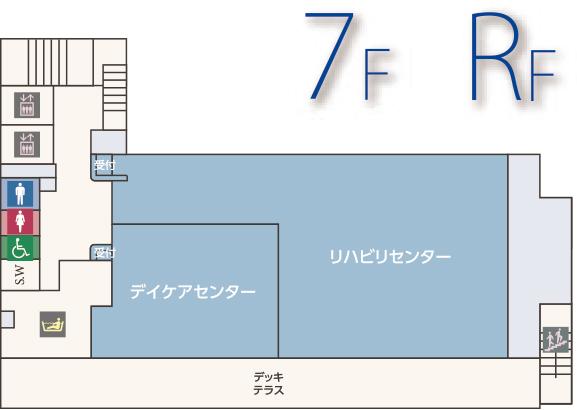7F,RF